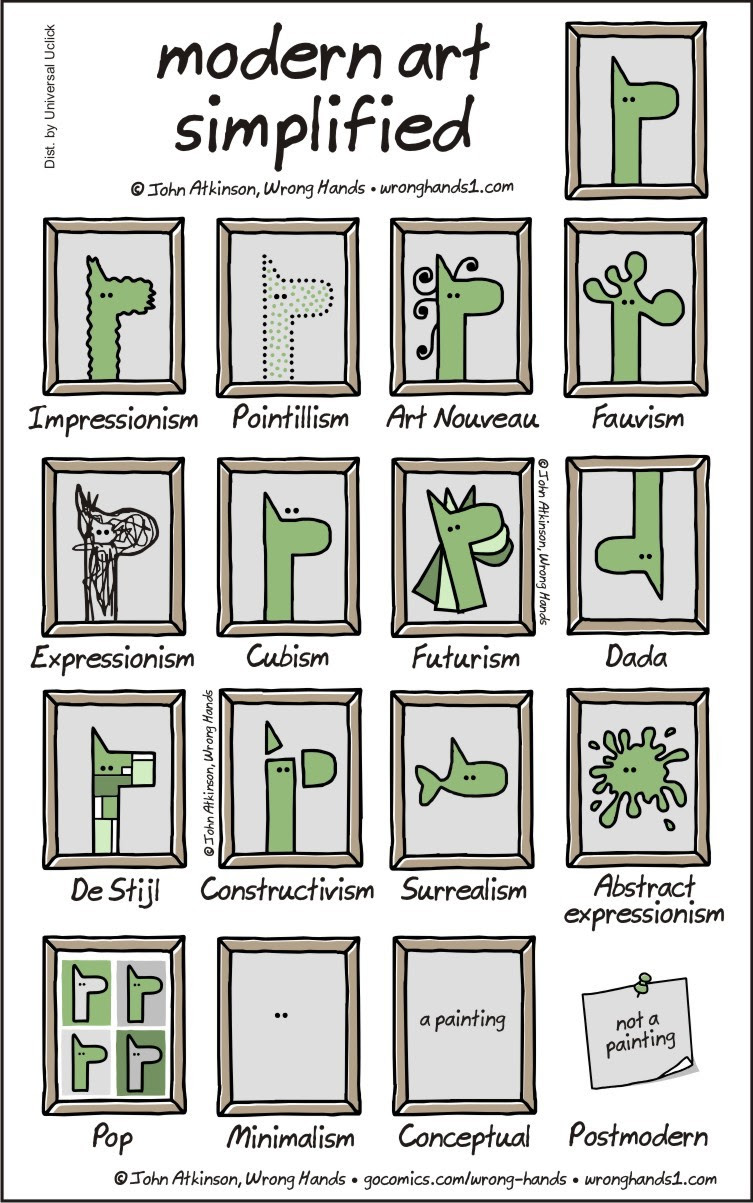 nevver:  Modern art simplified