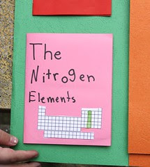 periodic table of elements lapbook  (6)