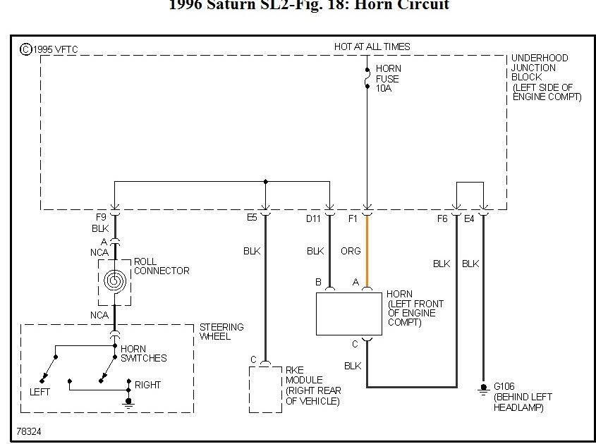 diagram horn wiring diagram for a 1995 saturn full version