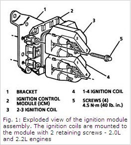 1996 Chevy Beretta Wiring We Are Trying To Replace The Spark Plus