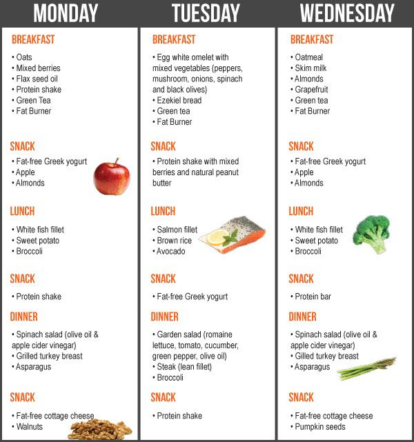 one week fat burning diet