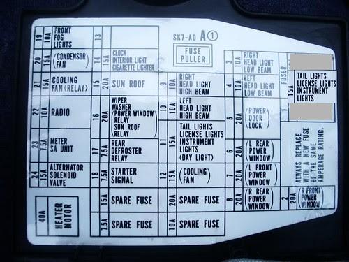 1990 Acura Integra Fuse Box Wiring Diagram Multimedia Multimedia Wallabyviaggi It