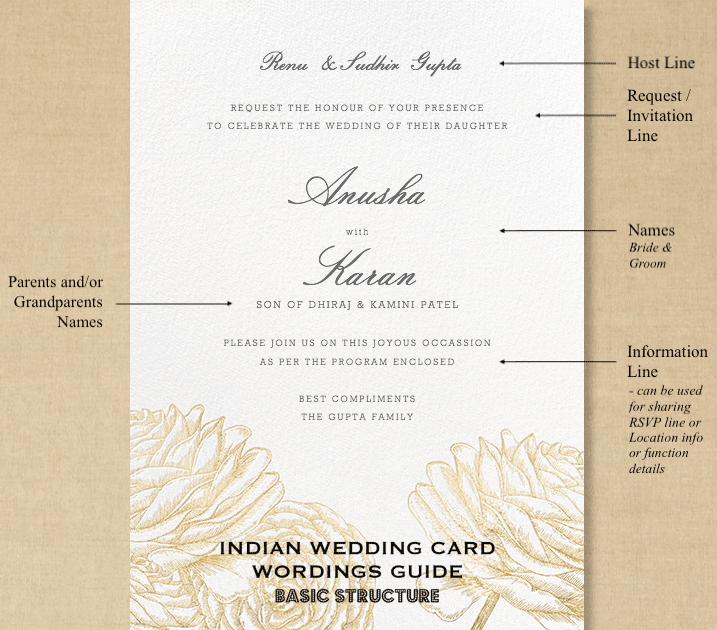 wedding invitation matter in telugu language  wedding