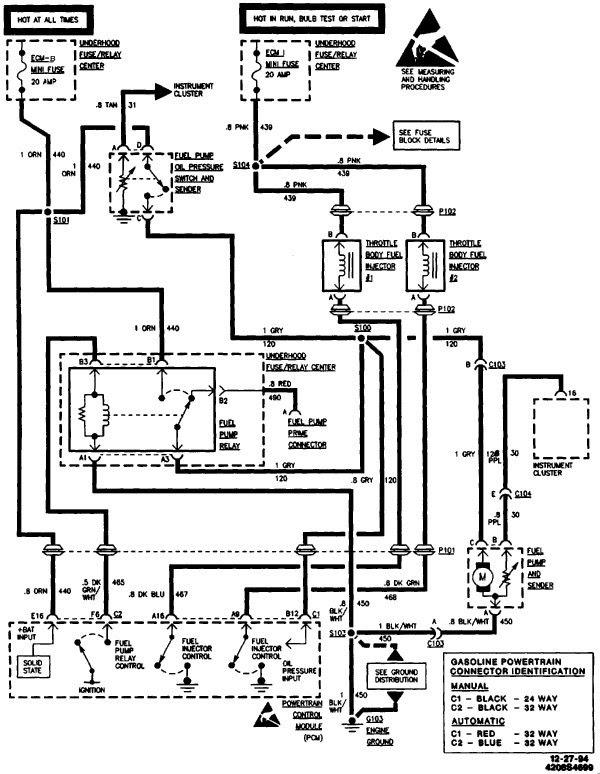 1995 Chevy S10 Fuel Pump Relay Wiring Diagram Full Hd Version Wiring Diagram Salt Yti Fr