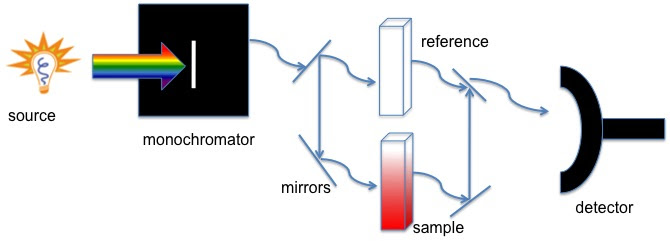 Figure 2 (graphics2.jpg)