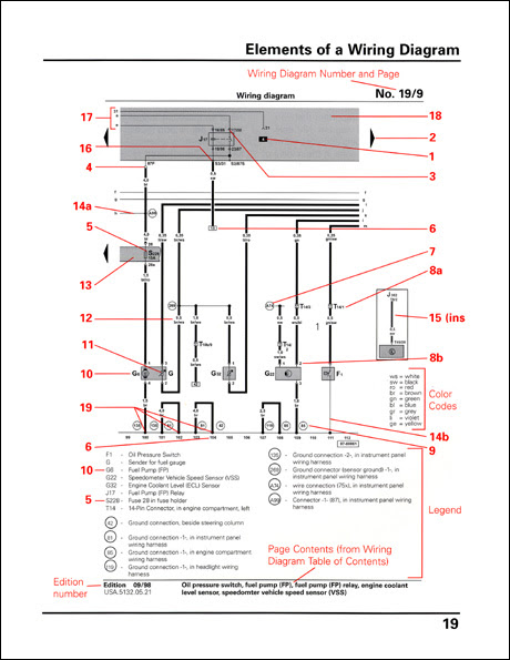 Automotive Electrical Wiring Symbols