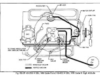 1994 Ford Ranger Fuel System Diagram