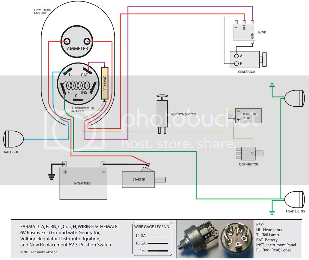 Diagram International Harvester Wiring Diagram Full Version Hd Quality Wiring Diagram Diagramsclass Viamineouno It