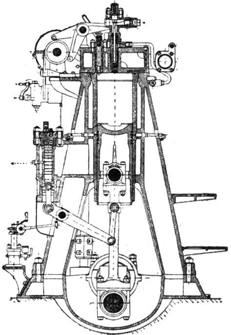 Dieselmotor – Wikipedia
