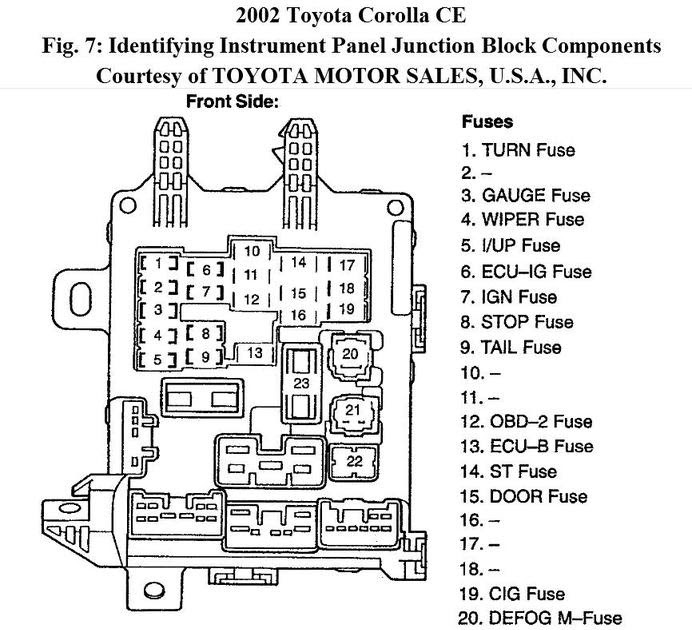 diagram] 1996 toyota corolla under the dash fuse box diagram full version  hd quality box diagram - diagramgames.sweet-love.it  diagramgames.sweet-love.it
