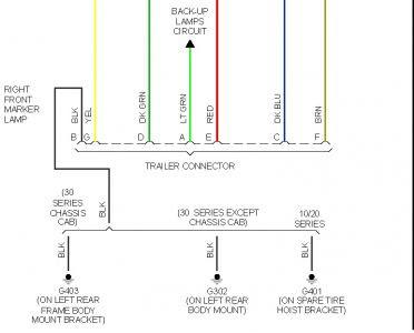 chevrolet silverado 7 pin wiring diagram - wiring diagram  cars-trucks24.blogspot.com