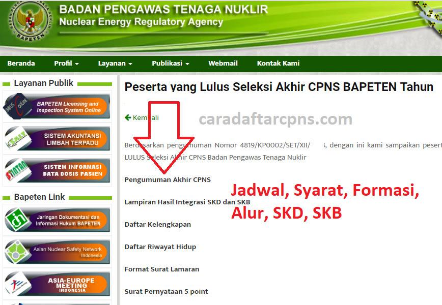 Jadwal Pendaftaran CPNS 2021 BAPETEN Lulusan SMA SMK D3 S1 S2