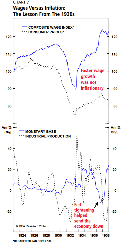Wages and inflation in 1930s