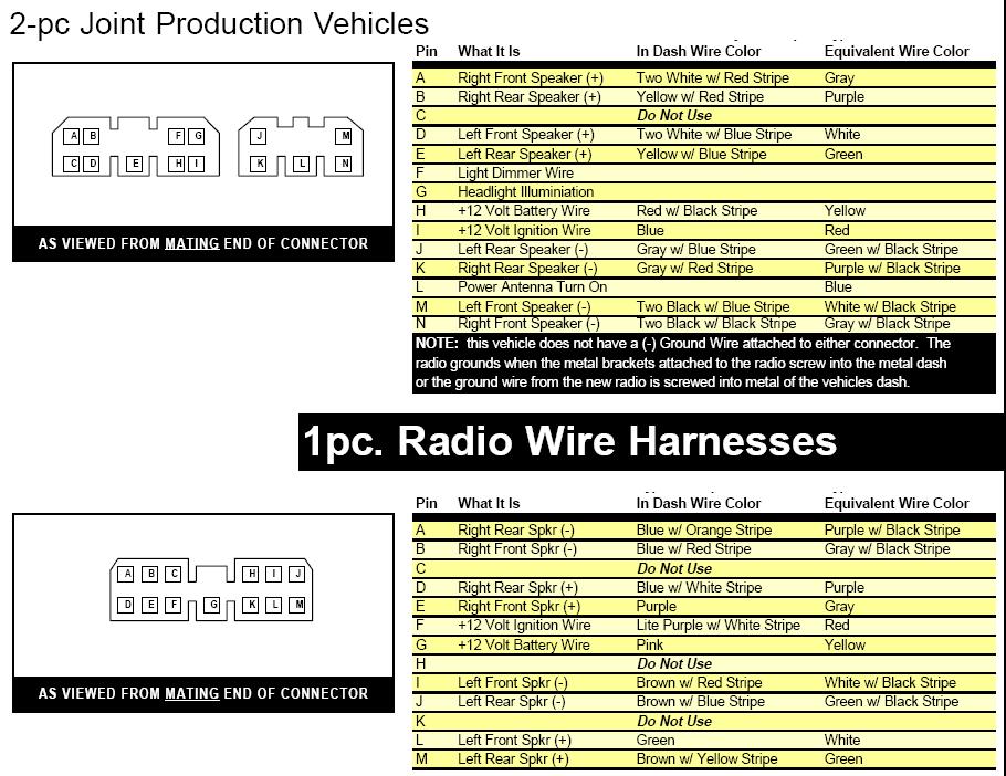 Diagram 1947 Chrysler Wiring Diagram Full Version Hd Quality Wiring Diagram Lopp Diagram Kuteportal Fr