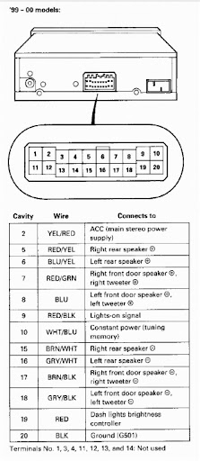 Radio Wiring Diagram