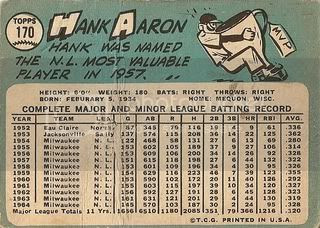 #170 Hank Aaron (back)