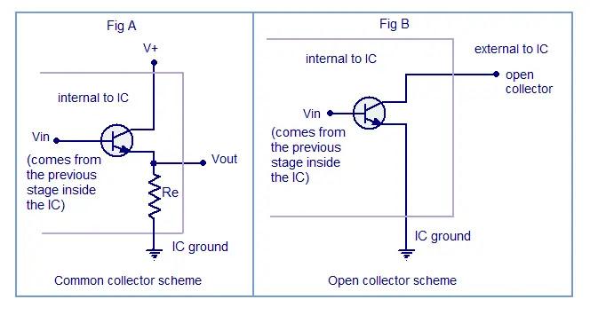 emitter follower scheme and open drain scheme