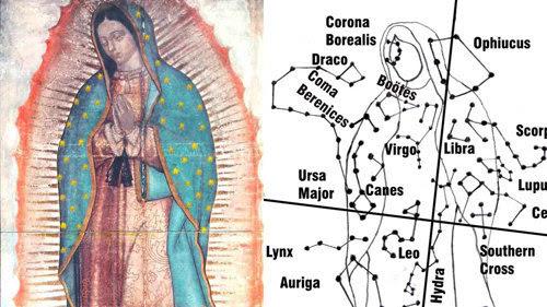 Las estrellas en la imagen de Guadalupe