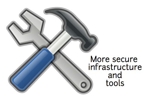 w2sp: Slide 21: Provide more secure infrastructure and tools