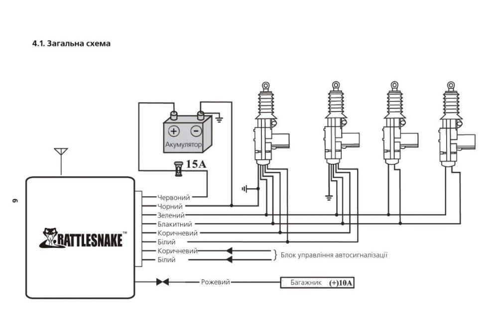 Get 28   Universal Remote Central Locking Wiring Diagram