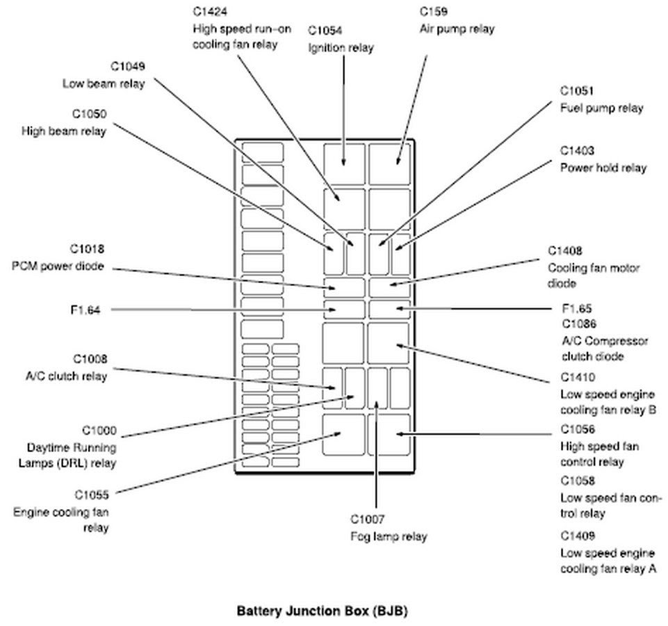 Ford Focus Fuse Box Diagram 2007 Ford Focus Review