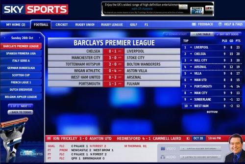 Football Score Result