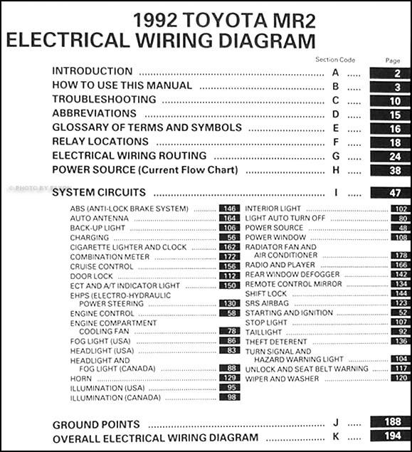 Diagram 1994 Toyota Mr2 Wiring Diagram Manual Original Full Version Hd Quality Manual Original Thadiagram Prolococastelmezzano It