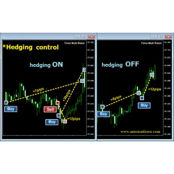 Forex news trading ea free download
