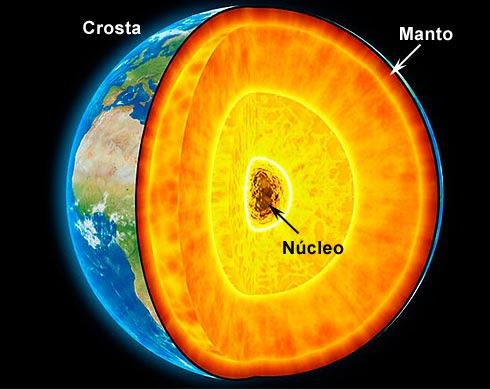 http://www.apolo11.com/imagens/2013/nucleo_da_terra_20130516-102501.jpg