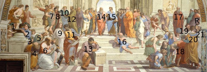 Ficheiro:Raffaello Scuola di Atene numbered.svg