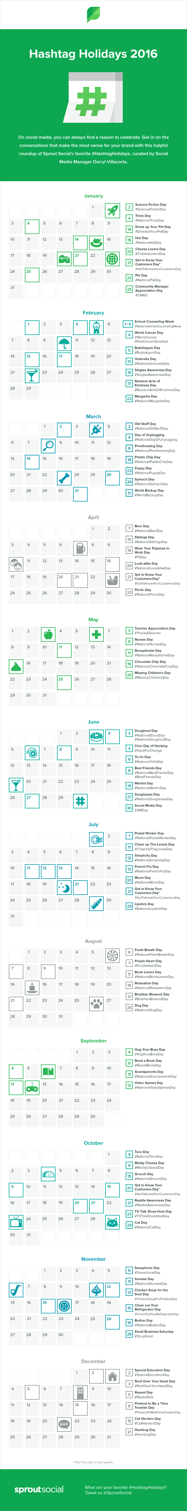 This new infographic from Sprout Social will help you keep track of all the lesser-known (but just as fun) social media holidays in 2016.