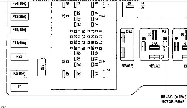 Diagram 2003 Dodge Durango Fuse Box Diagram 4 7 Full Version Hd Quality 4 7 Spaschematics Corrierte It