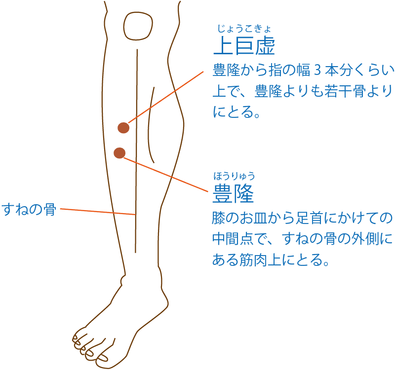 腸閉塞 なり かけ の 症状 腸閉塞の原因や症状について玉城クリニック