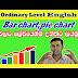 English essays for grade 11 in sri lanka Newark Revised English Language syllabus for grade