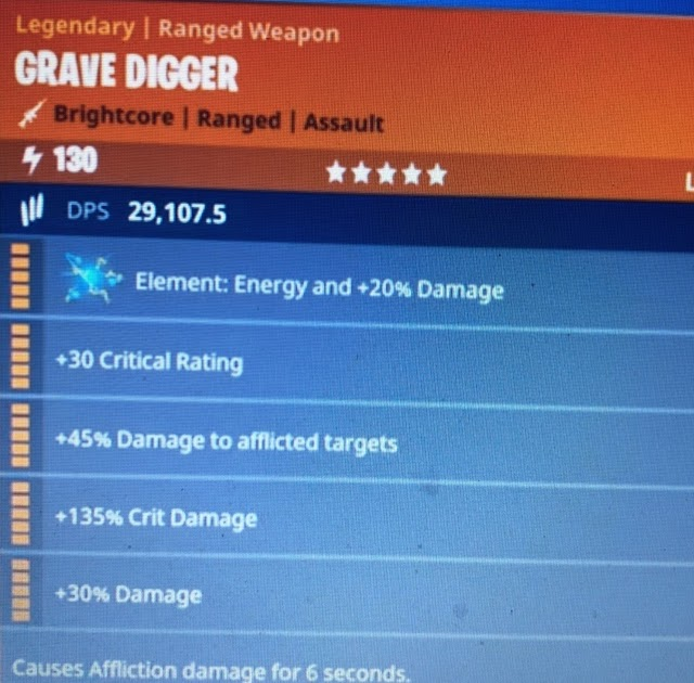 Fortnite Save The World Grave Digger Best Perks | Fortnite