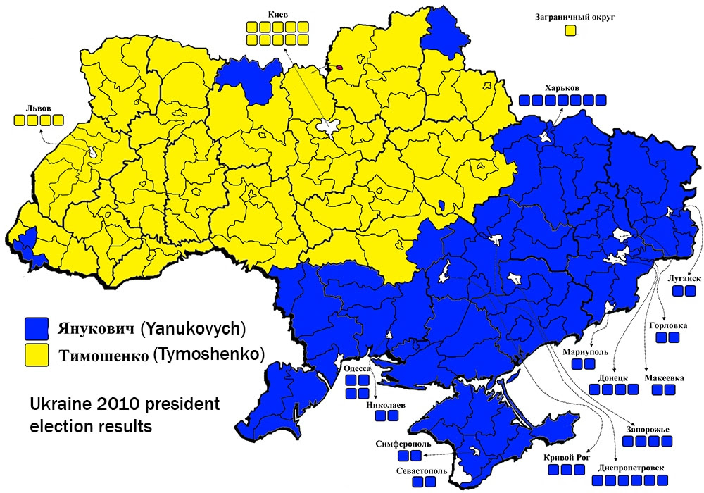 ukraine 2010 election