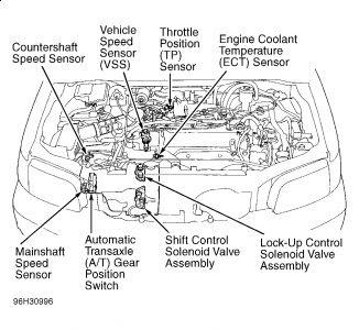 1997 Honda Accord HELP!! 97 Accord SE OBD Code P1753