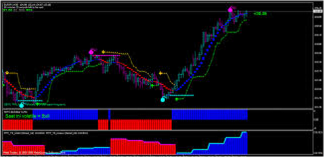 Forex Arrow Indicator No Repaint Free Download | Forex ...