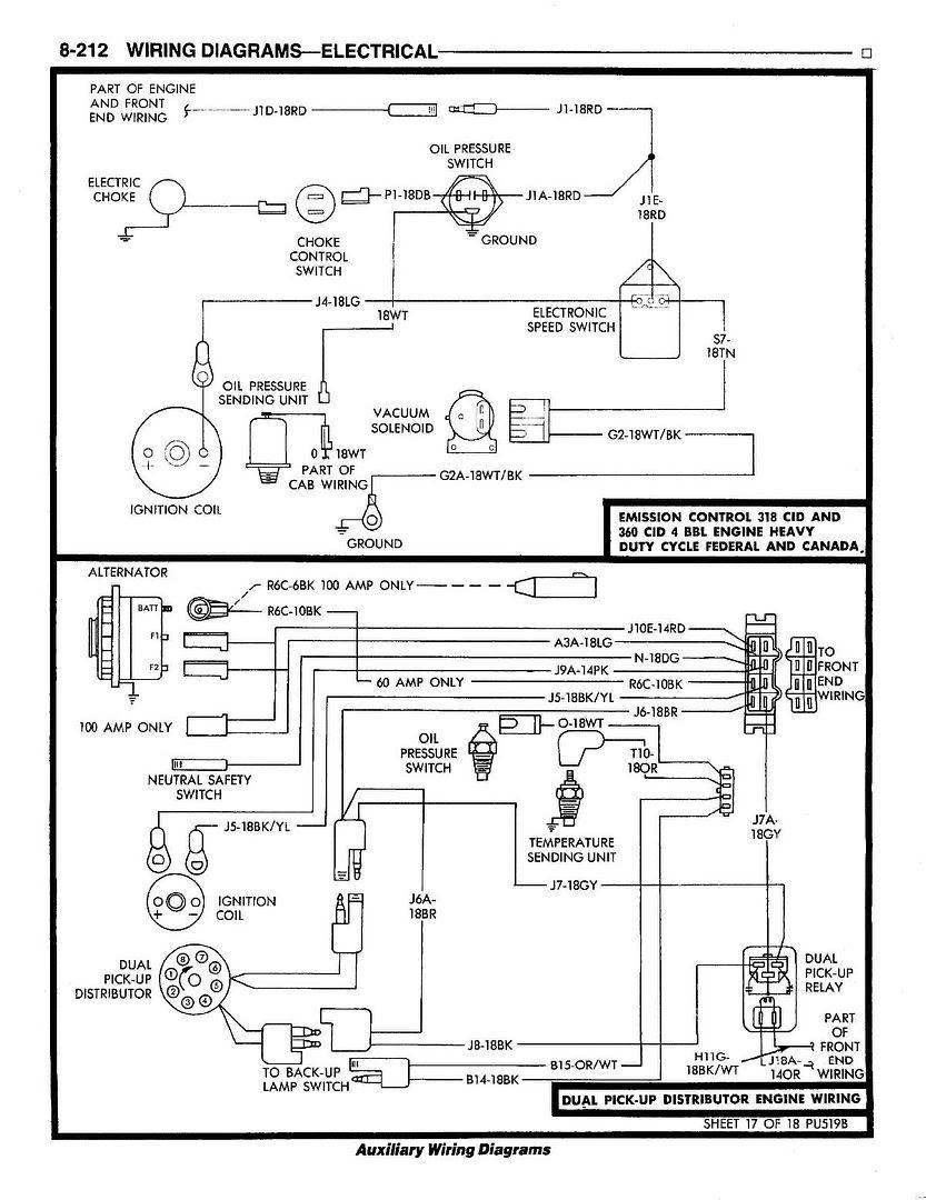 Diagram 1983 Dodge Distributor Wiring Diagram Full Version Hd Quality Wiring Diagram Pjwiringinc Poligrafix It