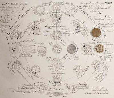 transmutation schematic