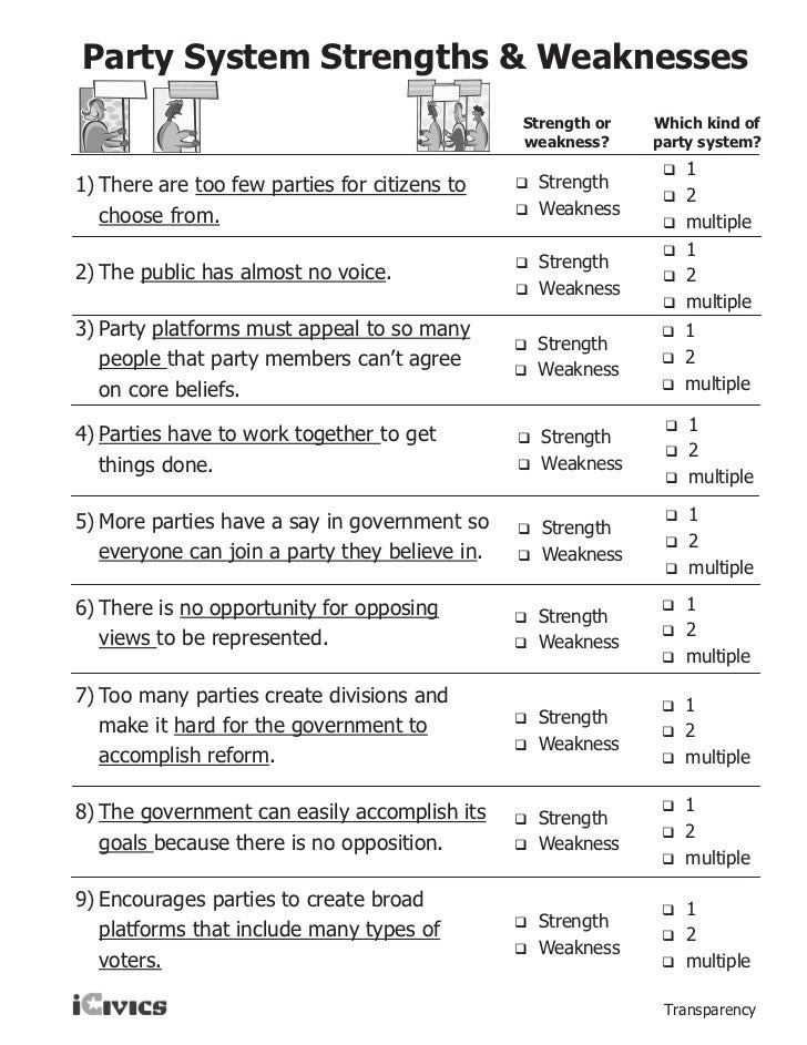 31 Icivics Why Government Worksheet Answers - Worksheet ...