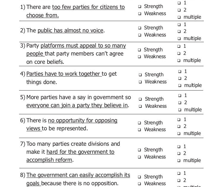 34 I Have Rights Worksheet Answers - Worksheet Resource Plans