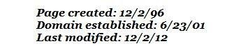 Dates Web site by midgefrazel
