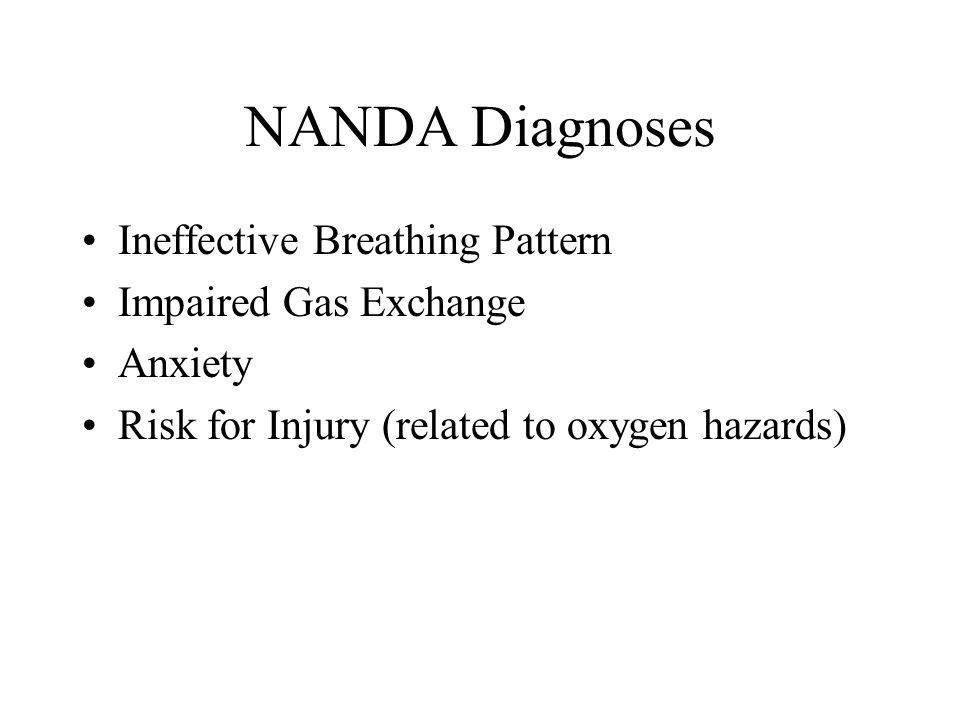 NURSING DIAGNOSES NANDA, 20052006 GROUPED ACCORDING TO ...