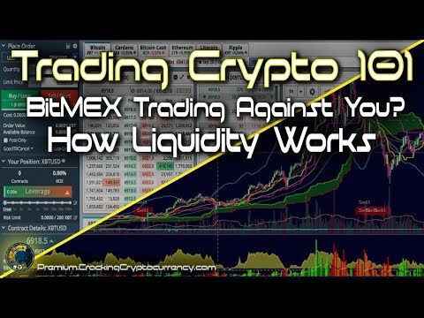 How does forex work