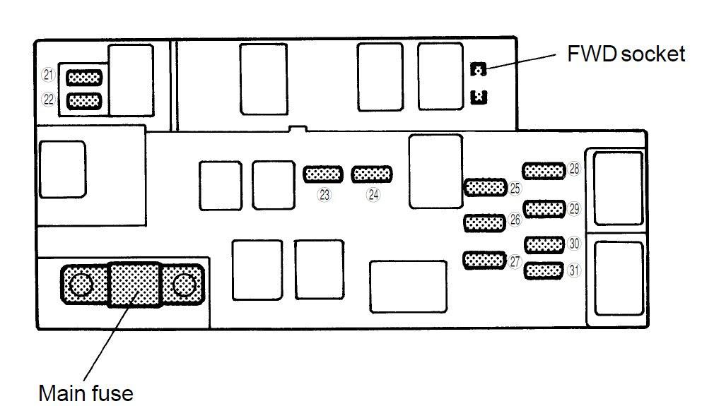 Diagram 2009 Subaru Outback Fuse Box Diagram Full Version Hd Quality Box Diagram Diagramberesx Hotelbarancio It