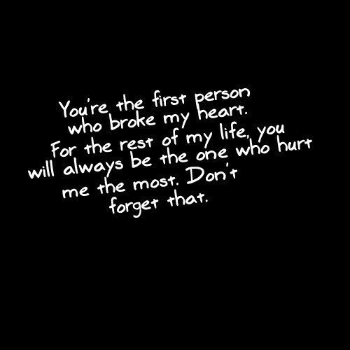 Sad Love Quotes For Boys I Never Forget That You Hurt Me