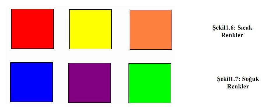 Soğuk Ve Sıcak Renkler Nedir