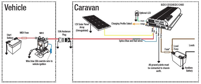 How To Wire Bcdc From Caravan To Vehicle With Variable Voltage Alternator Redarc Electronics