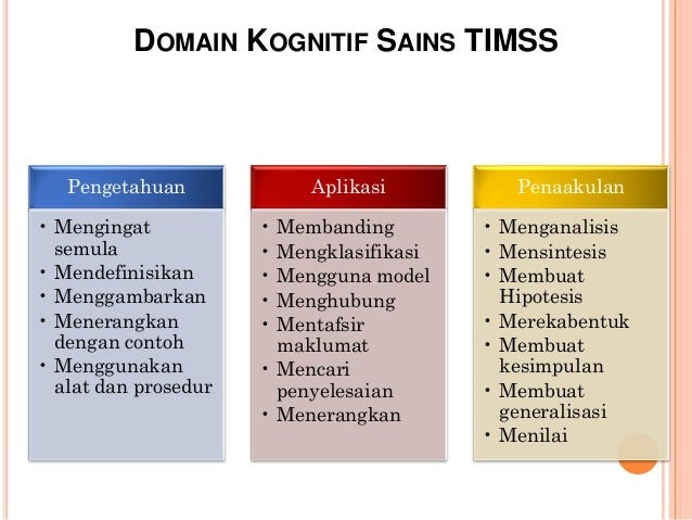 Contoh Soalan Hipotesis - Selangor e